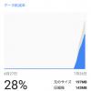 GoogleChromeの「データサーバー」ONは画質が勝手に荒くなる
